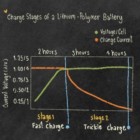 แบต แบตเตอรี่ ชาร์จ ไอโฟน iphone ipad lithium